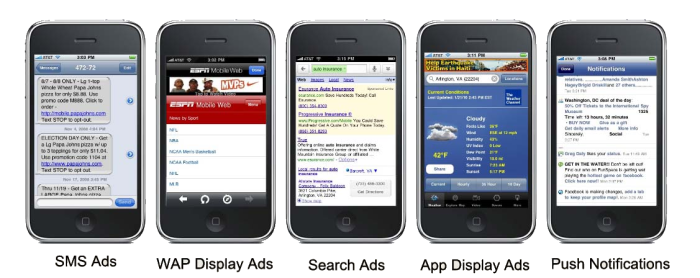 Types Of Mobile Ads